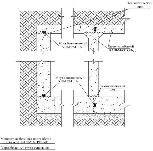 Вариант устройства гидроизоляции подвального помещения здания с монолитными железобетонными стенами на стадии бетонирования