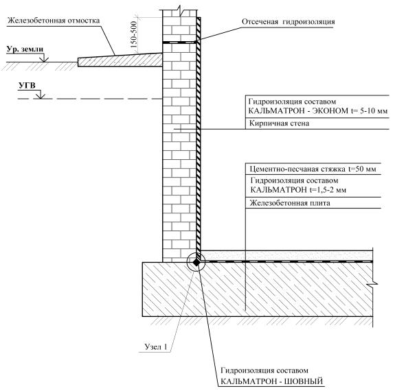 Вариант устройства гидроизоляции подвального помещения с кирпичными стенами