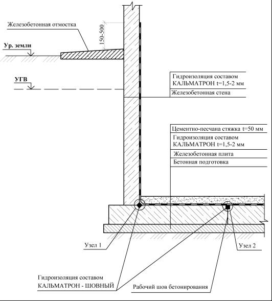 Вариант устройства гидроизоляции подвального помещения с монолитными железобетонными стенами