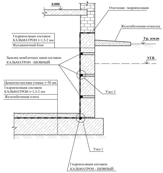 Вариант устройства гидроизоляции подвального помещения из сборных бетонных блоков на плитном фундаменте