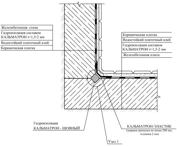 Гидроизоляция фундамента бассейна в кар мастика бпх 21