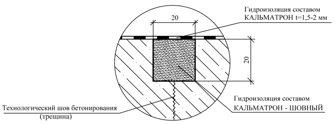 Ремонт швов бетонирования, трещин