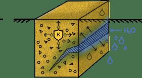 Гидроизоляция стяжки водяных теплых полов