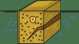 Гидроизоляция техноэласт барьер сертификат